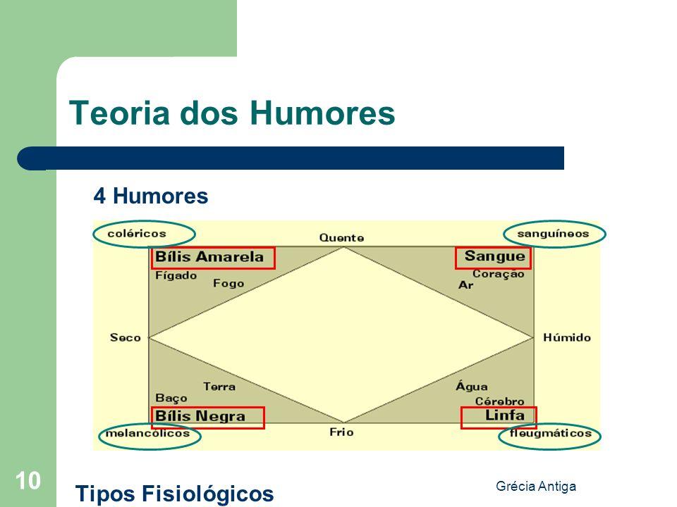 Teoria dos Humores 4 Humores Tipos Fisiológicos Grécia Antiga