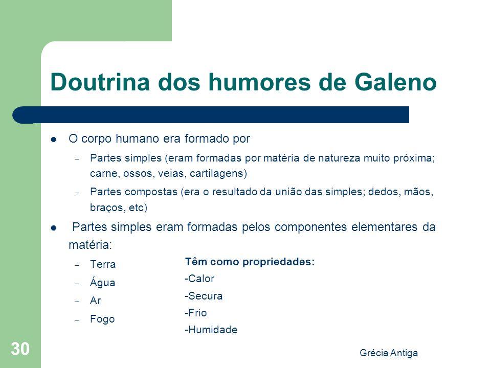 Doutrina dos humores de Galeno