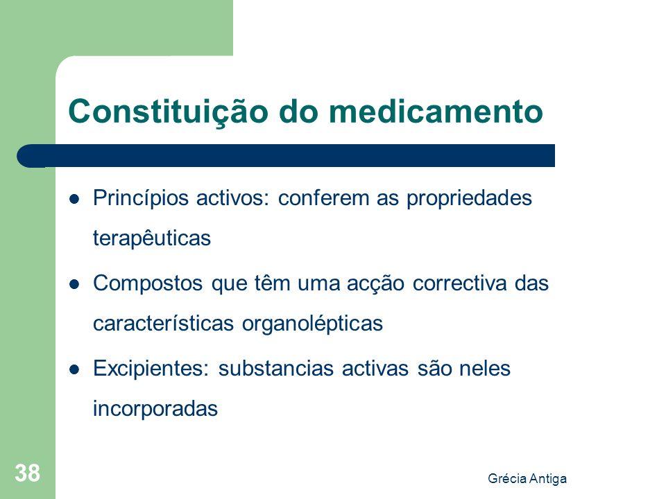 Constituição do medicamento