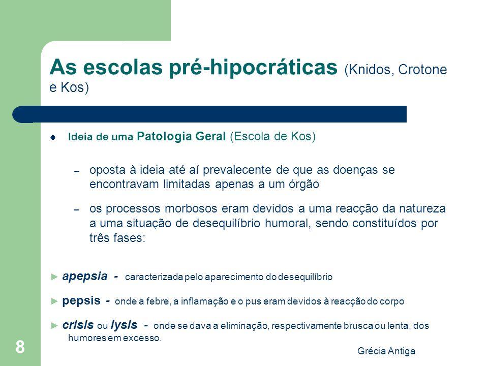 As escolas pré-hipocráticas (Knidos, Crotone e Kos)