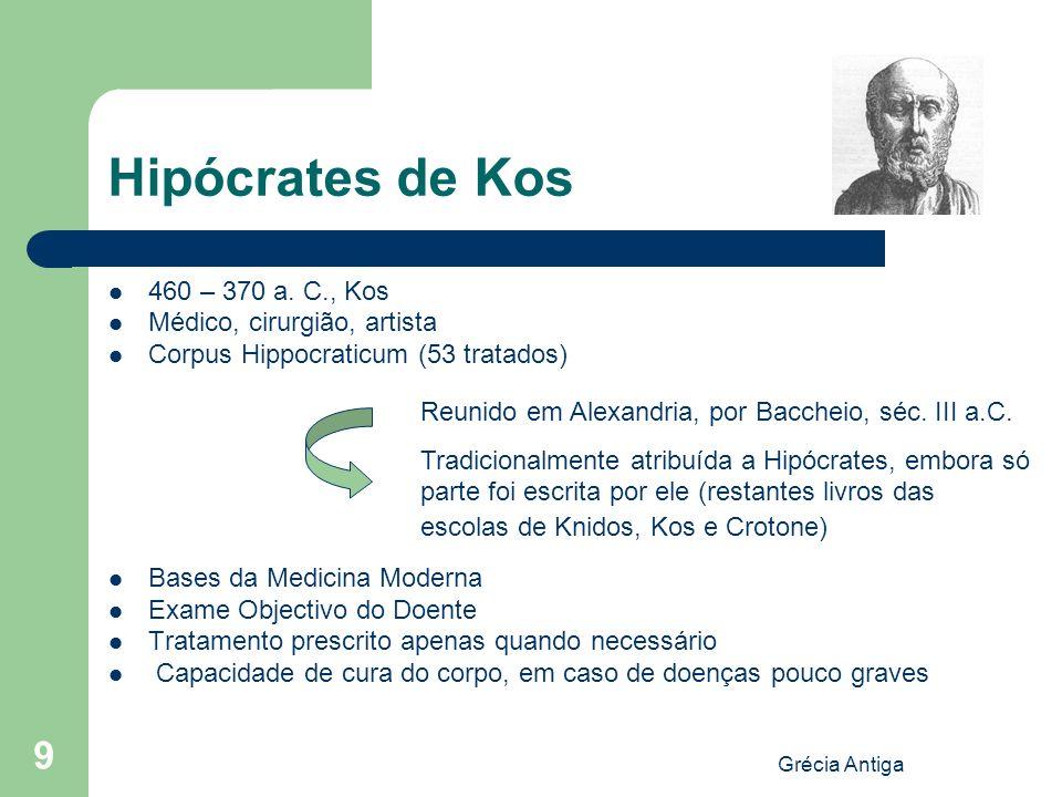 Hipócrates de Kos 460 – 370 a. C., Kos Médico, cirurgião, artista
