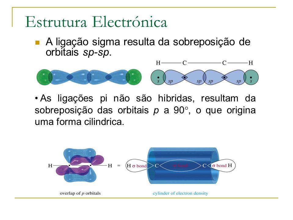 Estrutura Electrónica