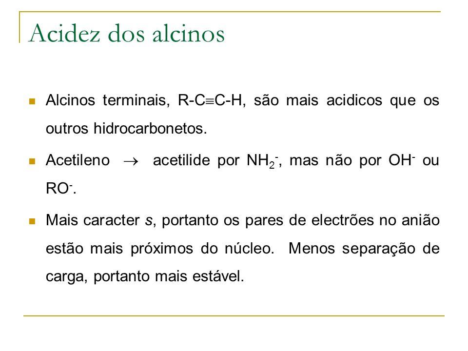Acidez dos alcinos Alcinos terminais, R-CC-H, são mais acidicos que os outros hidrocarbonetos.