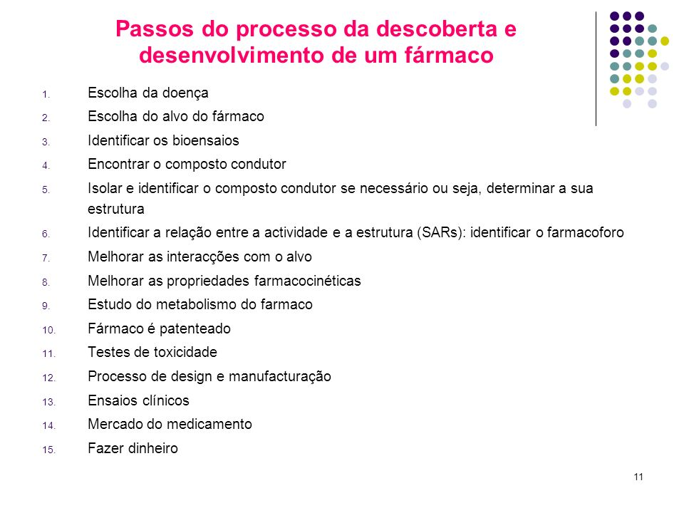 Passos do processo da descoberta e desenvolvimento de um fármaco