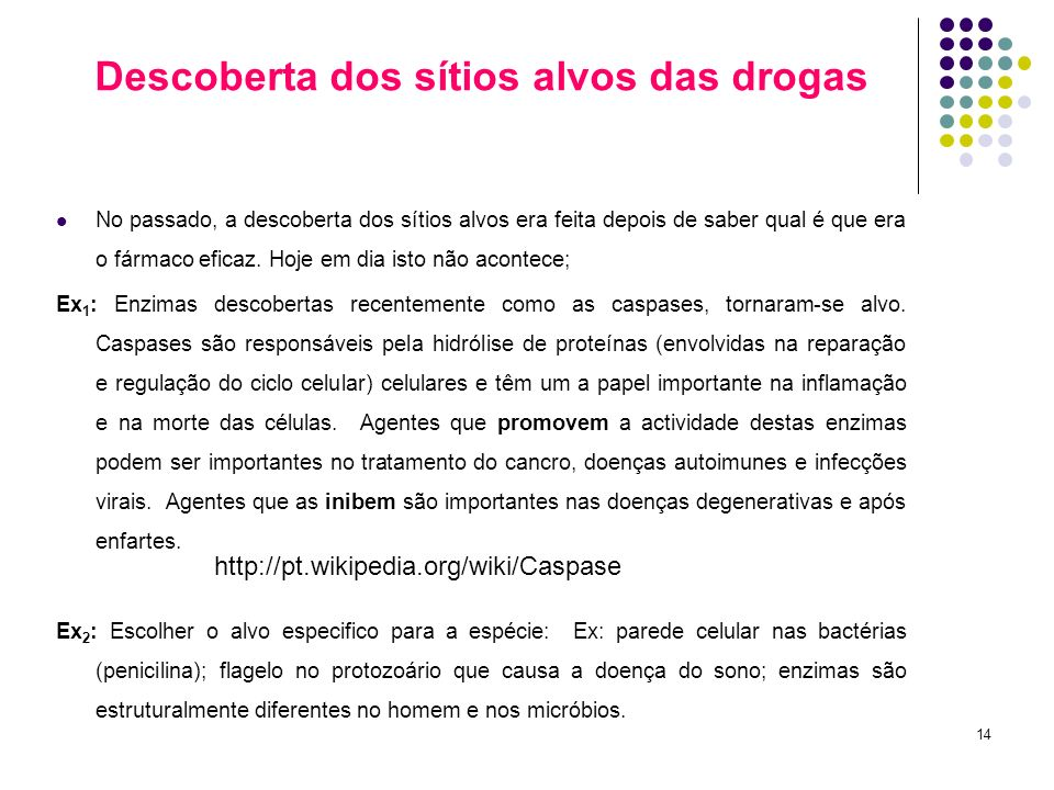 Descoberta dos sítios alvos das drogas