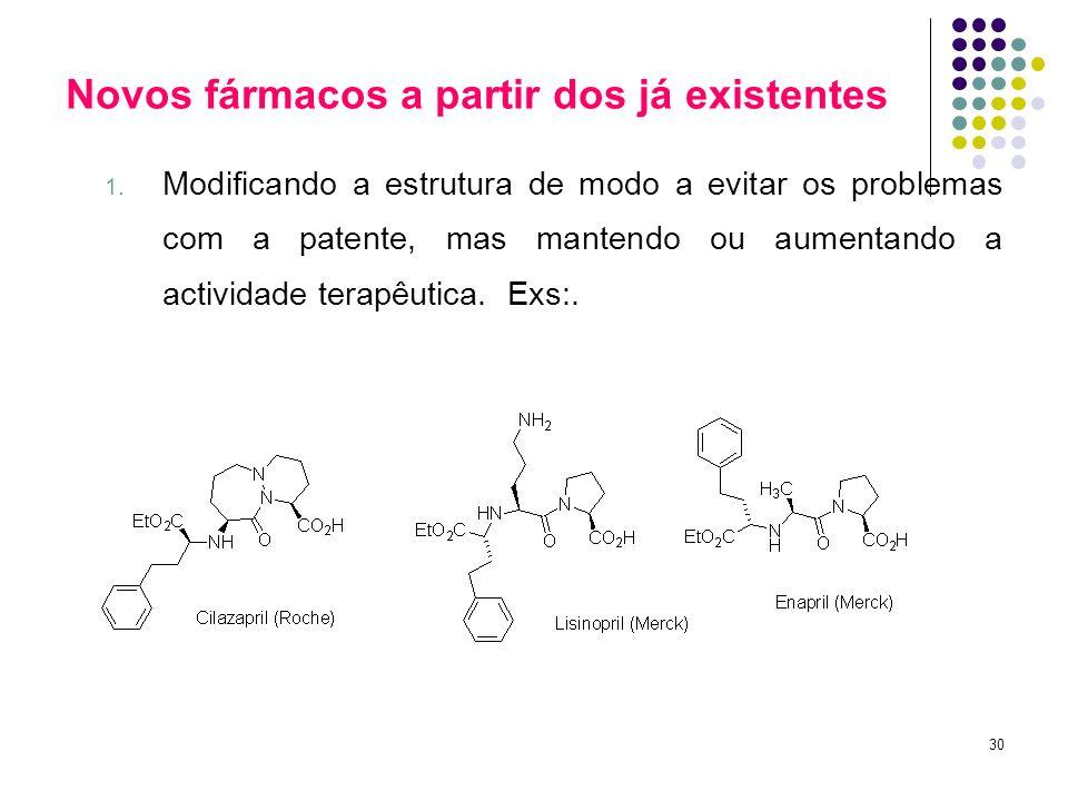 Novos fármacos a partir dos já existentes