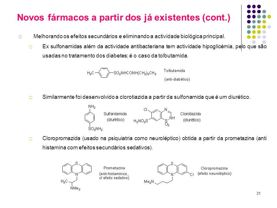 Novos fármacos a partir dos já existentes (cont.)