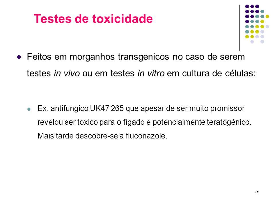 Testes de toxicidade Feitos em morganhos transgenicos no caso de serem testes in vivo ou em testes in vitro em cultura de células: