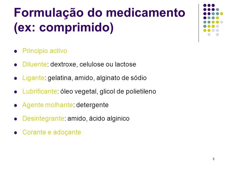 Formulação do medicamento (ex: comprimido)