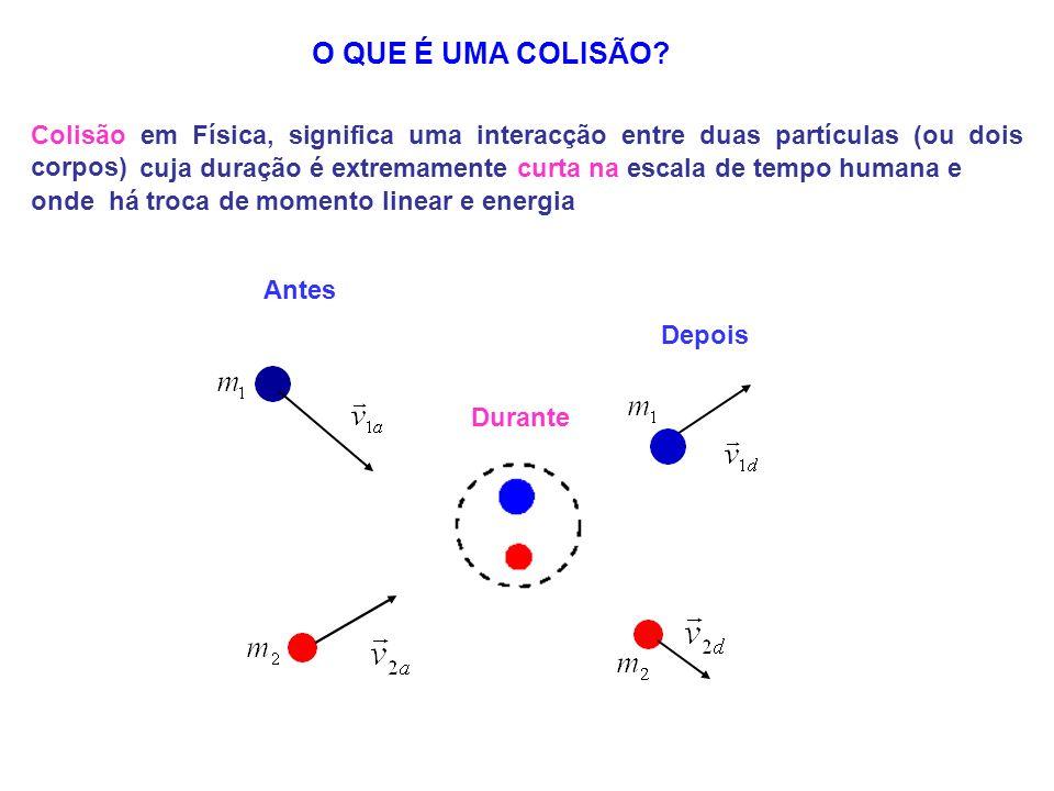 O QUE É UMA COLISÃO Colisão em Física, significa uma interacção entre duas partículas (ou dois corpos)