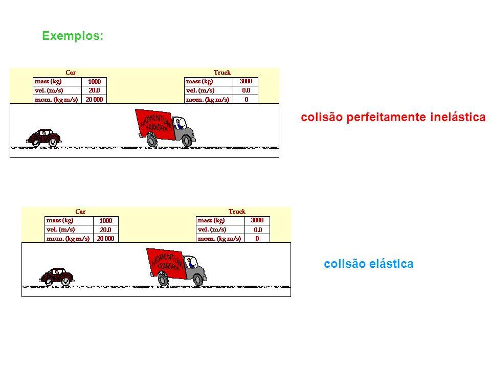Exemplos: colisão perfeitamente inelástica colisão elástica