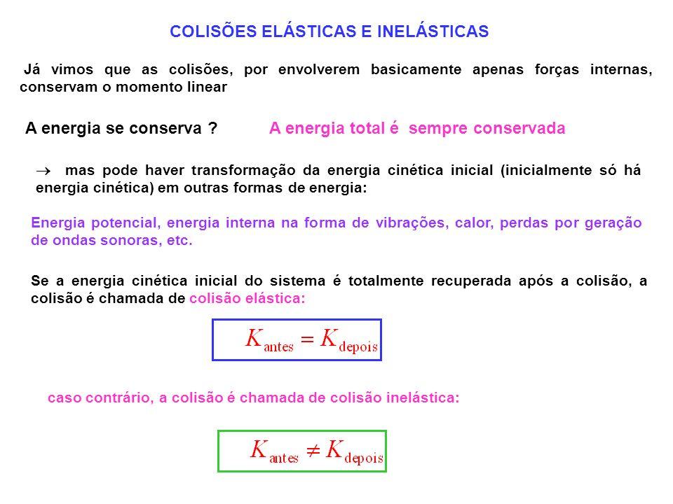 COLISÕES ELÁSTICAS E INELÁSTICAS