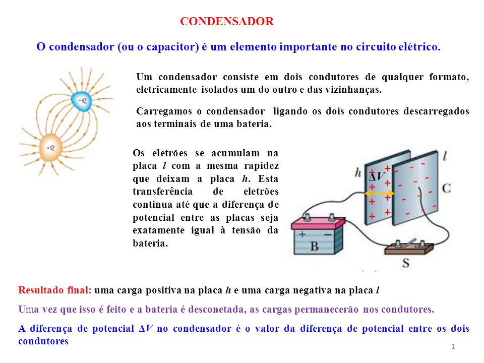 CONDENSADOR O condensador (ou o capacitor) é um elemento importante no circuito elétrico.