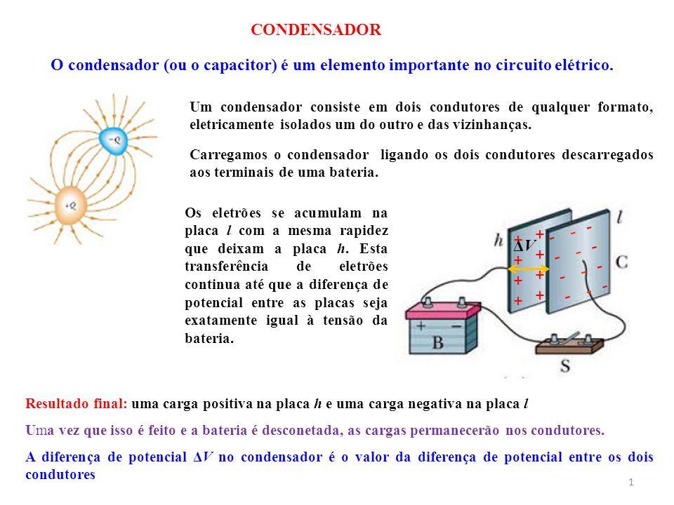 CONDENSADORO condensador (ou o capacitor) é um elemento importante no circuito elétrico.