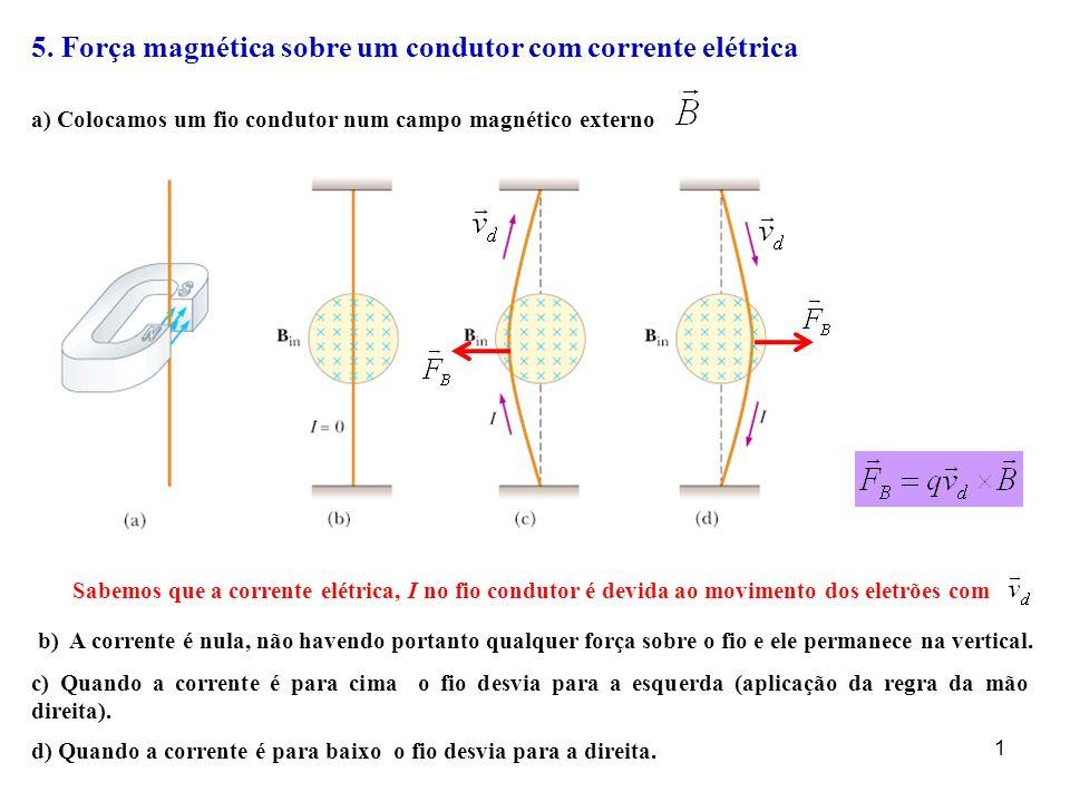 5. Força magnética sobre um condutor com corrente elétrica