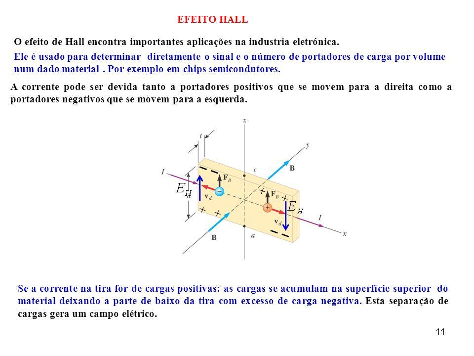 EFEITO HALL O efeito de Hall encontra importantes aplicações na industria eletrónica.