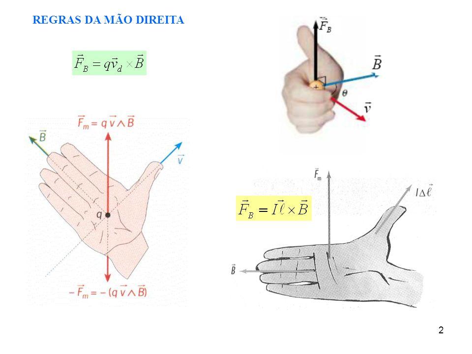 Sentido: dado por qualquer regra do produto vectorial ou pela regra da mão direita