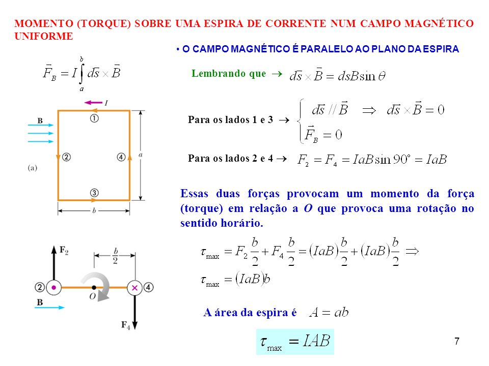 MOMENTO (TORQUE) SOBRE UMA ESPIRA DE CORRENTE NUM CAMPO MAGNÉTICO UNIFORME