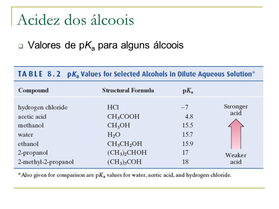 Acidez dos álcoois Valores de pKa para alguns álcoois