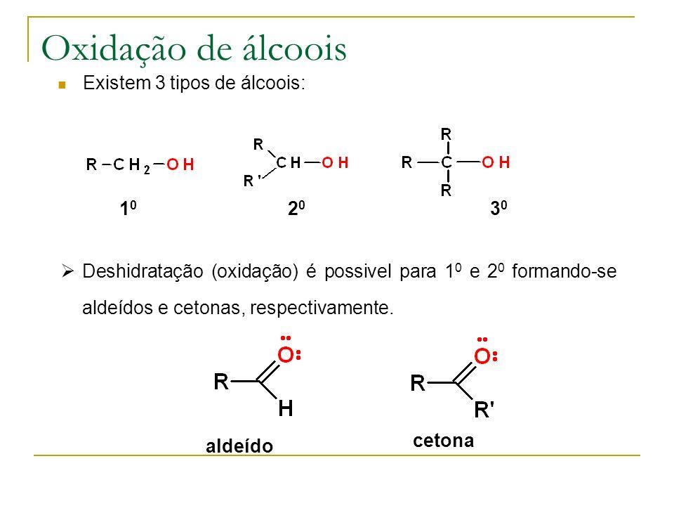 Oxidação de álcoois Existem 3 tipos de álcoois: 10 20 30