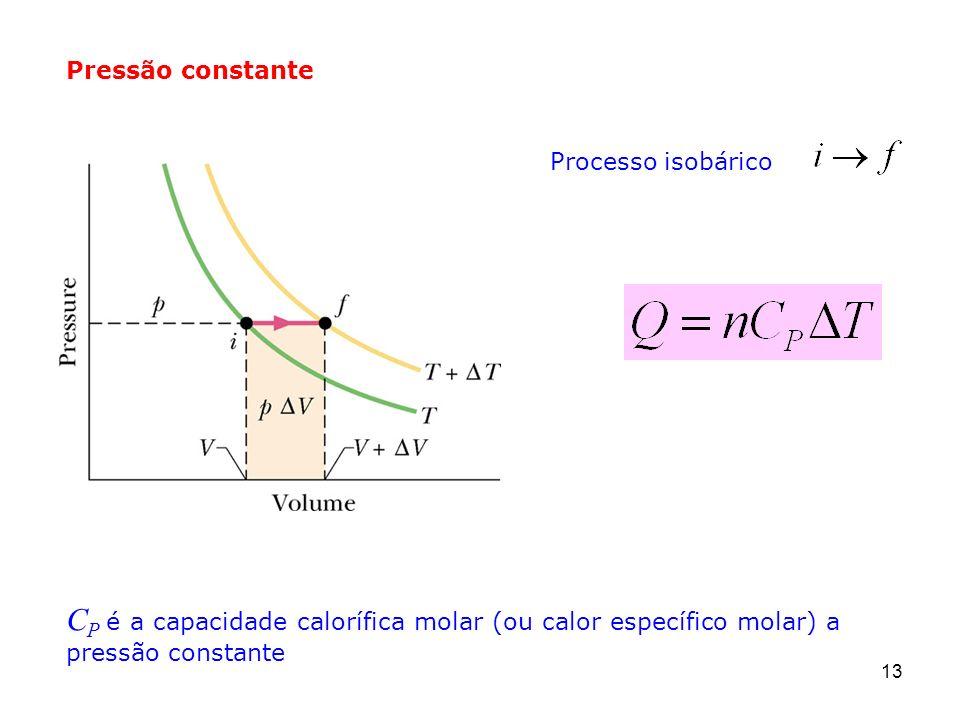 Pressão constante Processo isobárico.