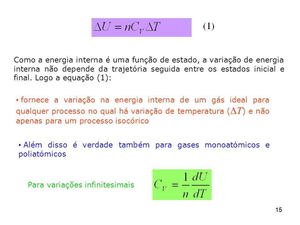 Além disso é verdade também para gases monoatómicos e poliatómicos