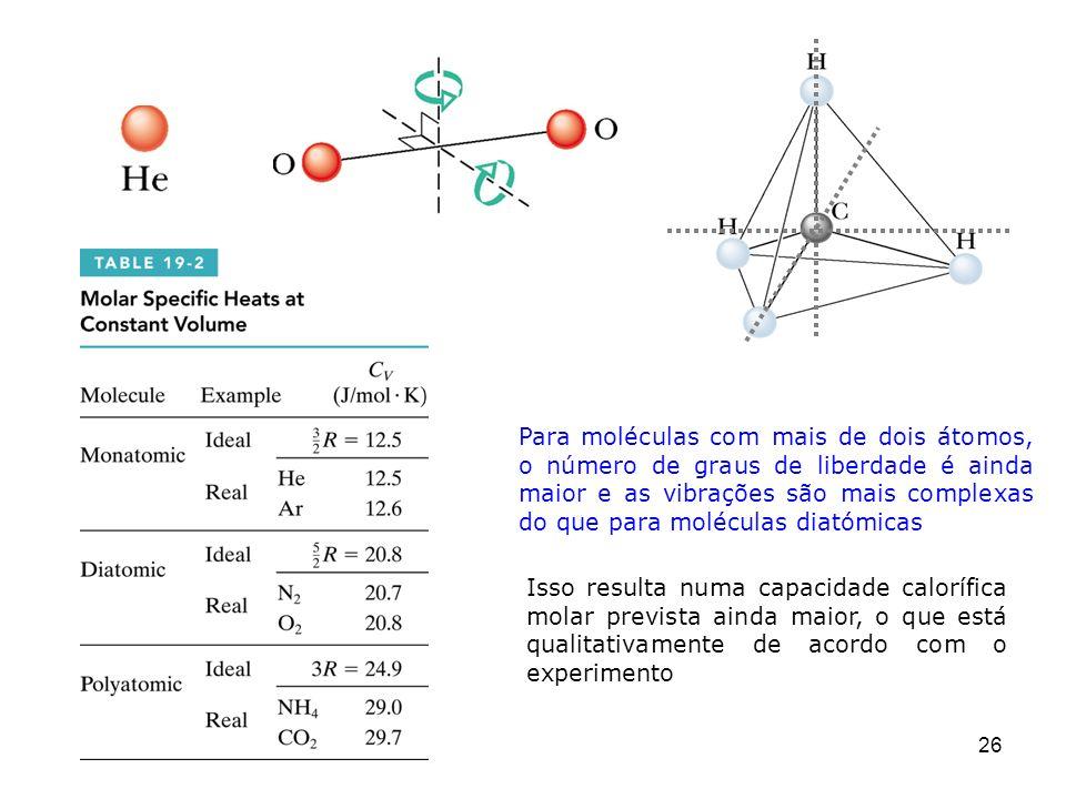 Para moléculas com mais de dois átomos, o número de graus de liberdade é ainda maior e as vibrações são mais complexas do que para moléculas diatómicas