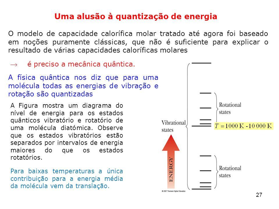 Uma alusão à quantização de energia