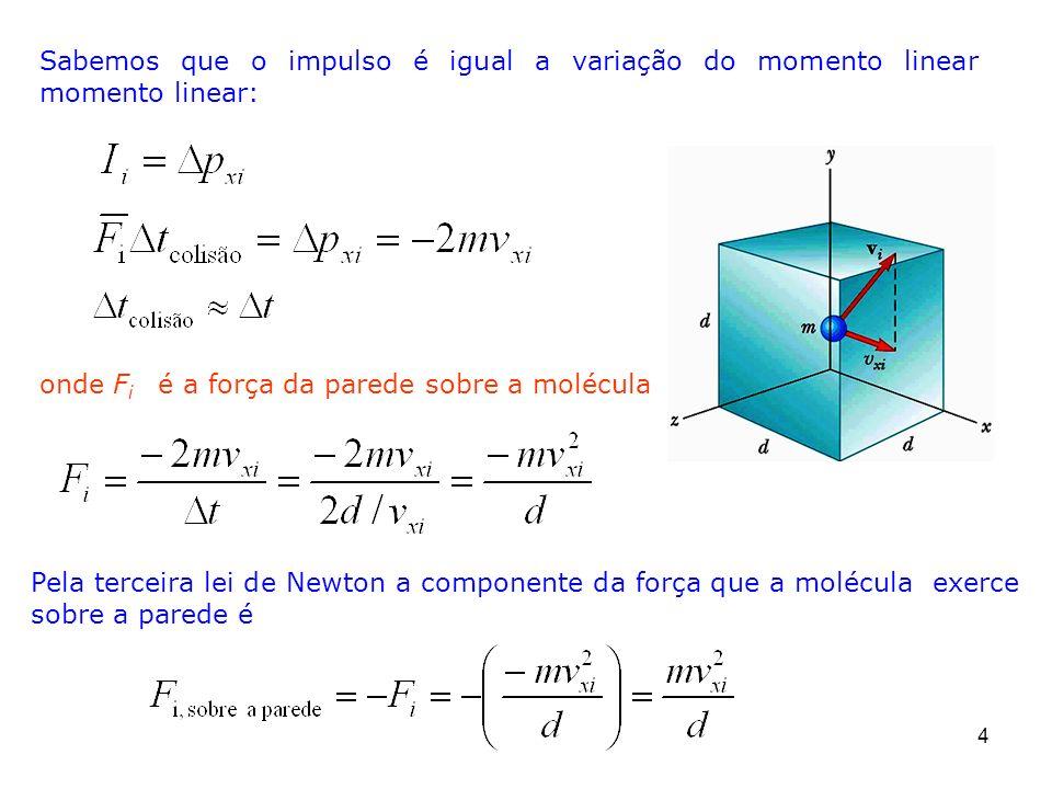 Sabemos que o impulso é igual a variação do momento linear momento linear: