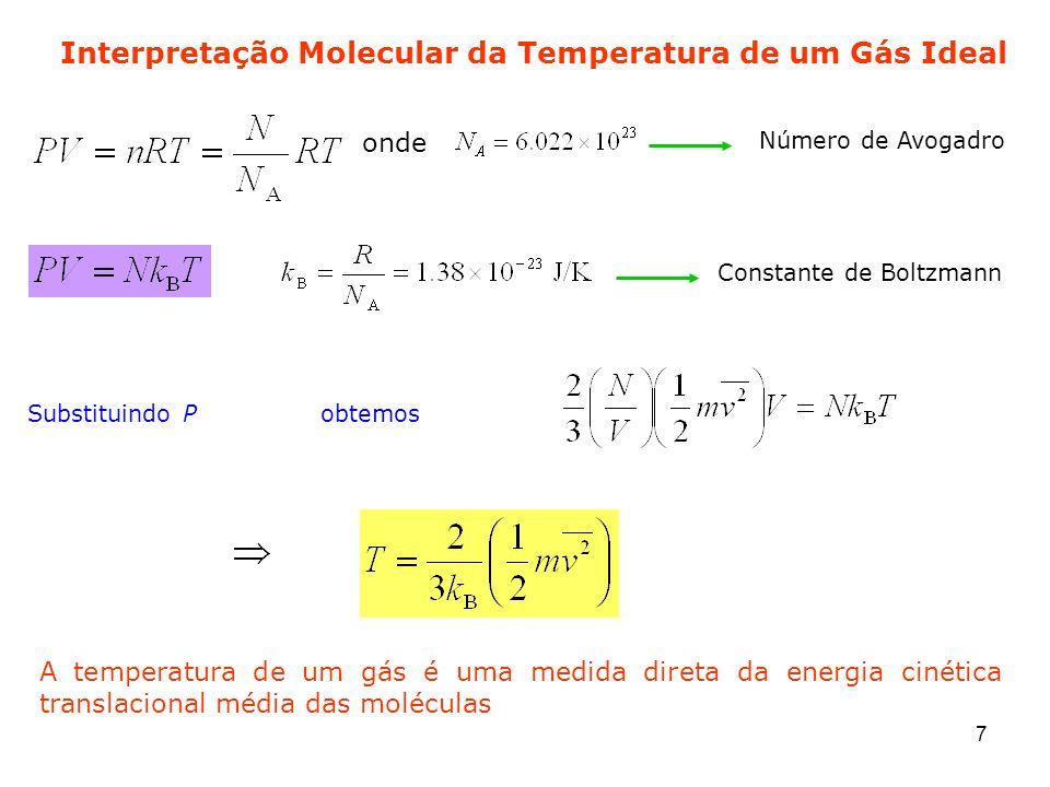 Interpretação Molecular da Temperatura de um Gás Ideal