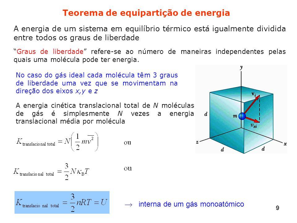 Teorema de equipartição de energia