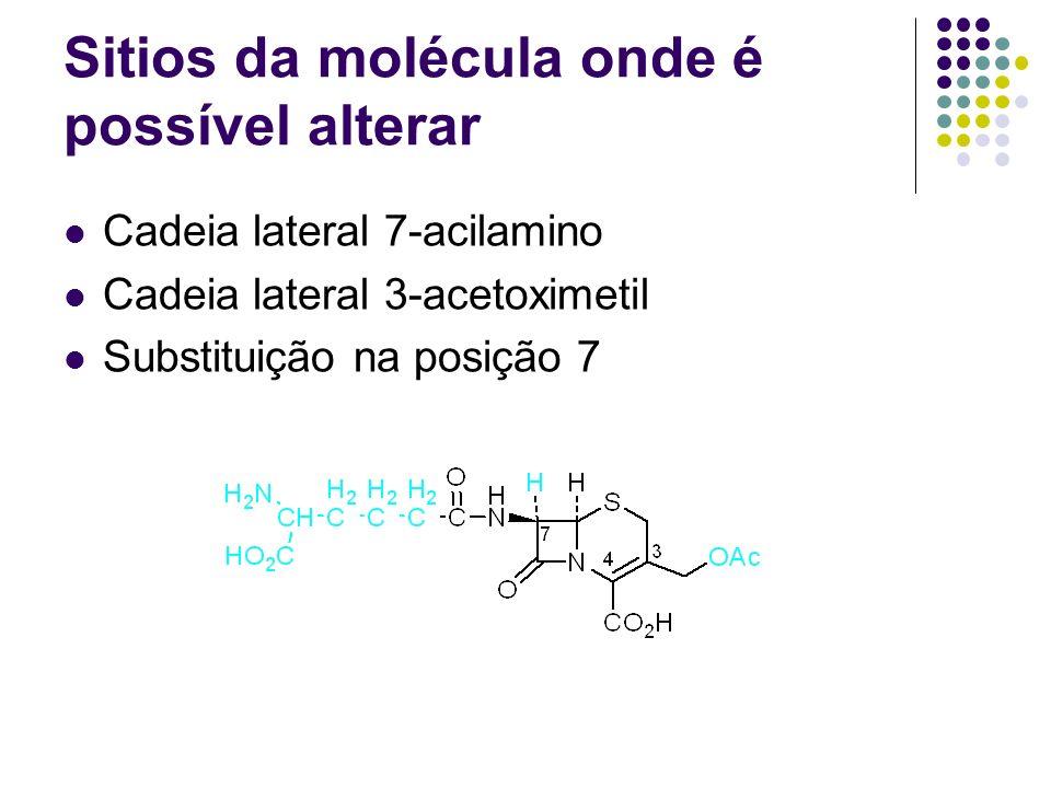 Sitios da molécula onde é possível alterar