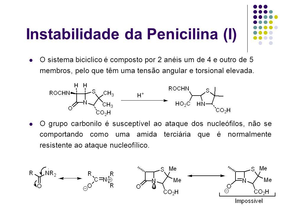 Instabilidade da Penicilina (I)