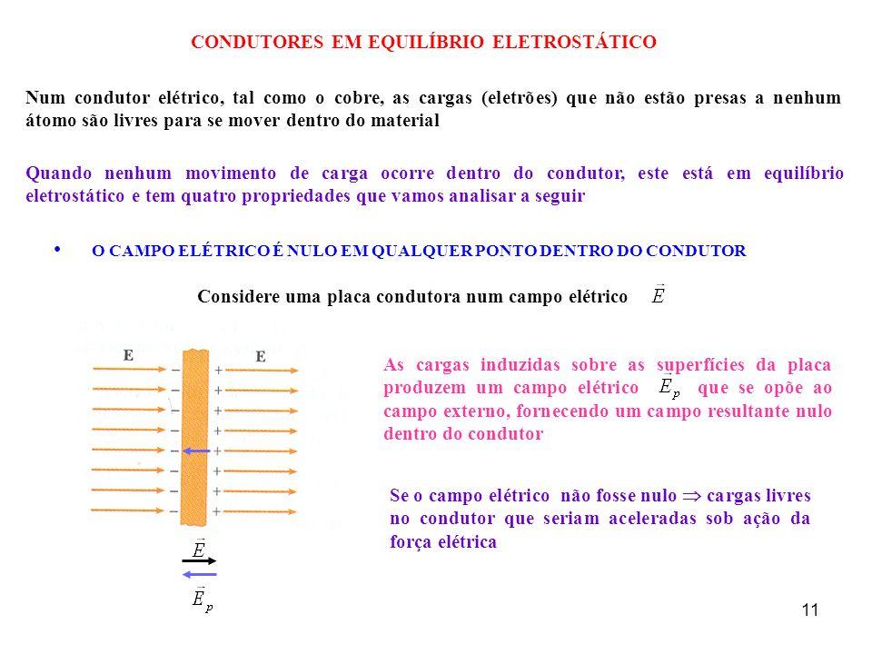 O CAMPO ELÉTRICO É NULO EM QUALQUER PONTO DENTRO DO CONDUTOR