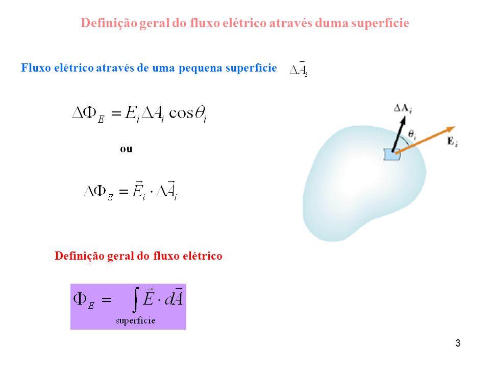 Definição geral do fluxo elétrico através duma superfície