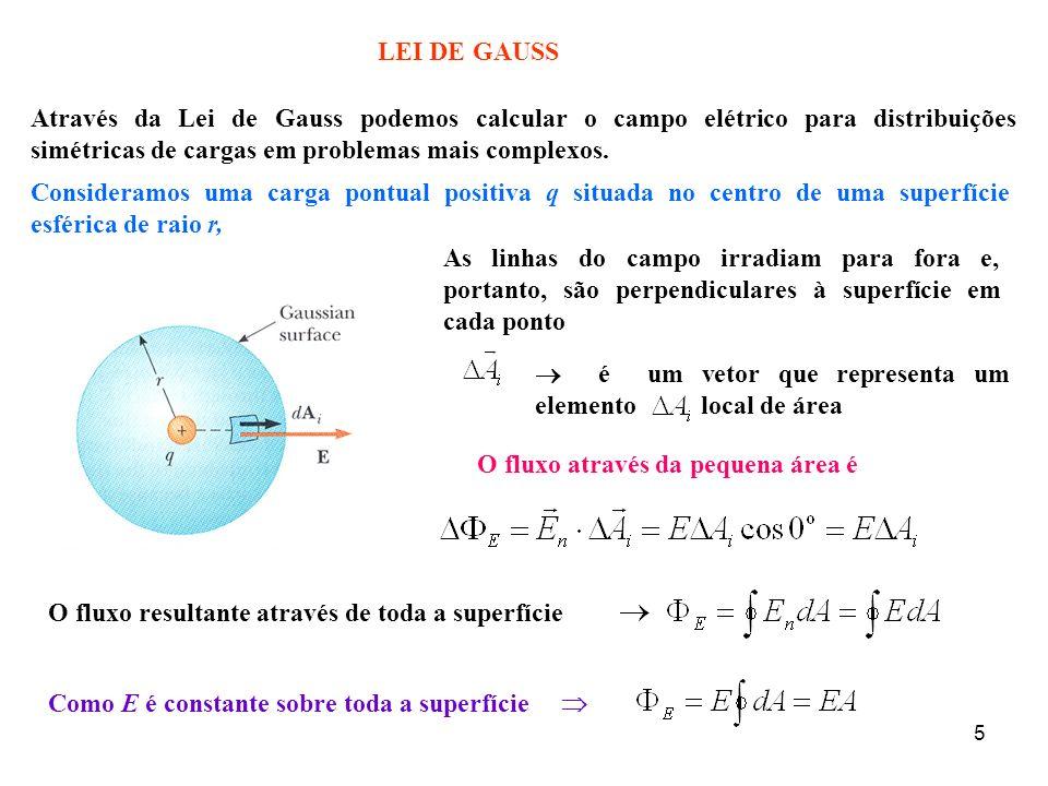 LEI DE GAUSS Através da Lei de Gauss podemos calcular o campo elétrico para distribuições simétricas de cargas em problemas mais complexos.