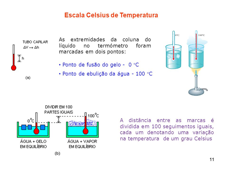 Escala Celsius de Temperatura