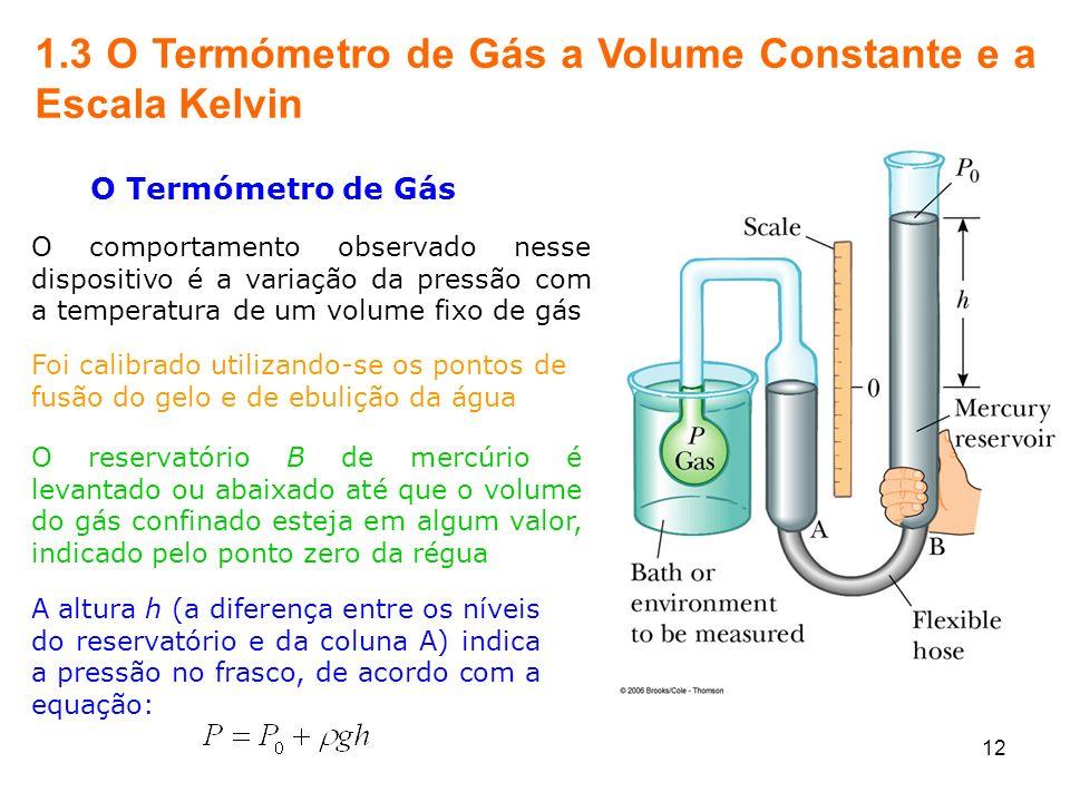 1.3 O Termómetro de Gás a Volume Constante e a Escala Kelvin