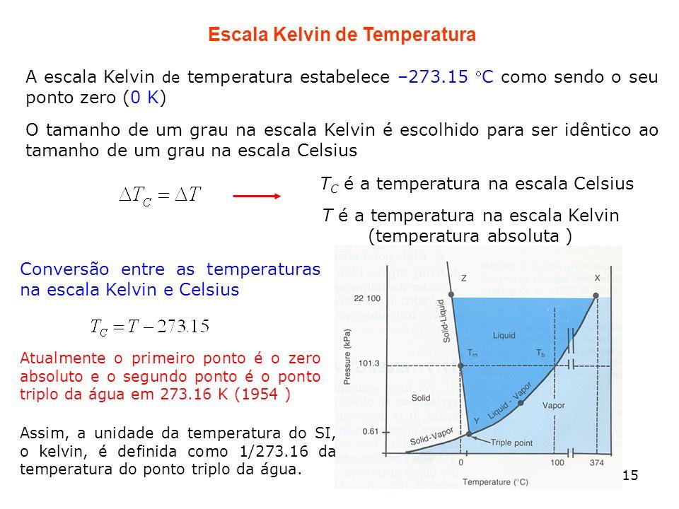 Escala Kelvin de Temperatura