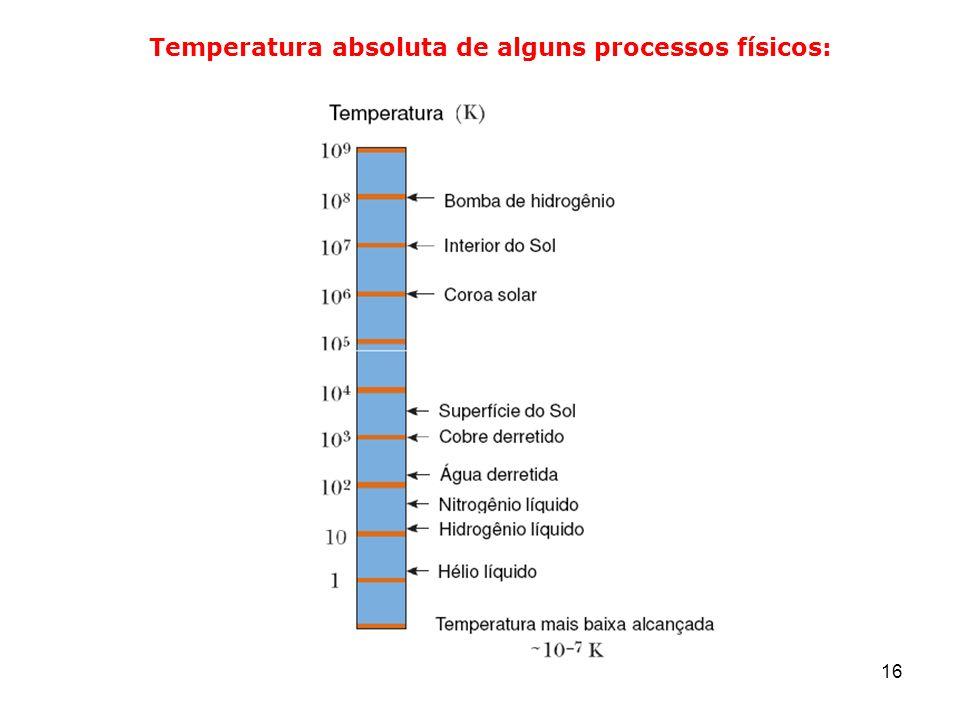 Temperatura absoluta de alguns processos físicos: