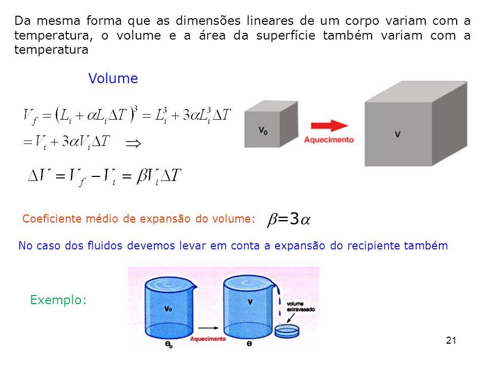 Da mesma forma que as dimensões lineares de um corpo variam com a temperatura, o volume e a área da superfície também variam com a temperatura
