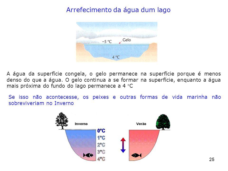 Arrefecimento da água dum lago