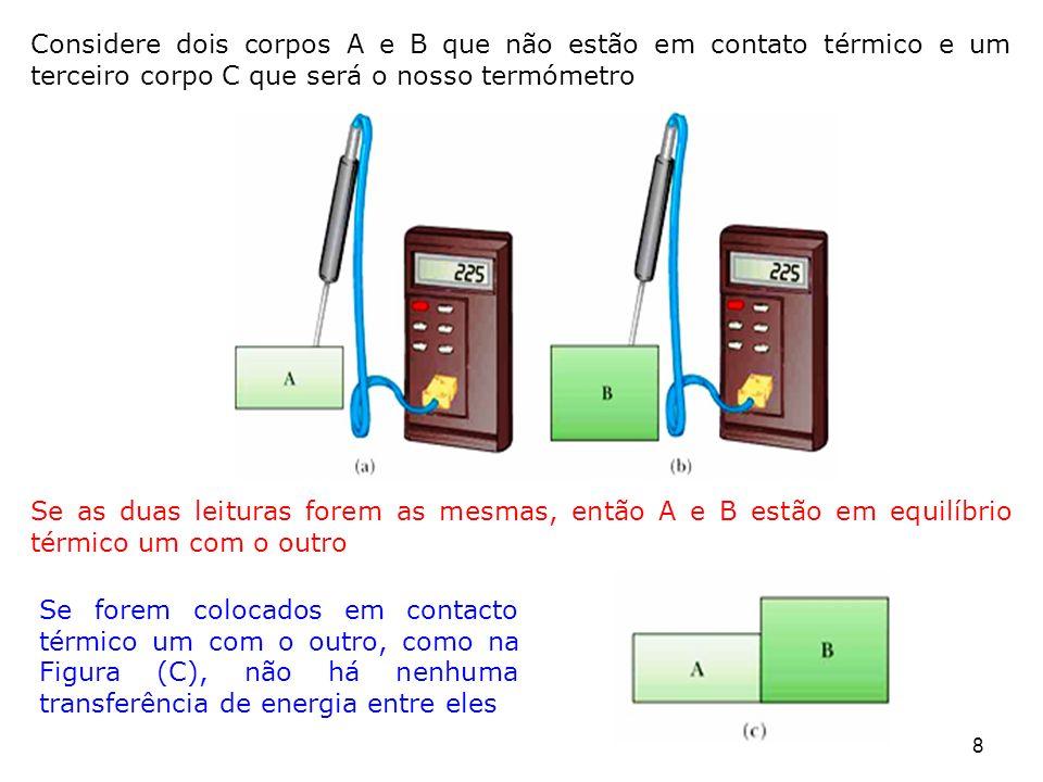 Considere dois corpos A e B que não estão em contato térmico e um terceiro corpo C que será o nosso termómetro