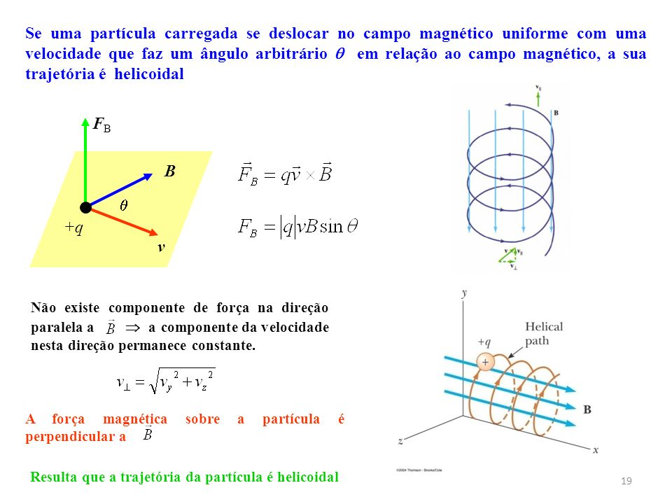 Se uma partícula carregada se deslocar no campo magnético uniforme com uma velocidade que faz um ângulo arbitrário  em relação ao campo magnético, a sua trajetória é helicoidal