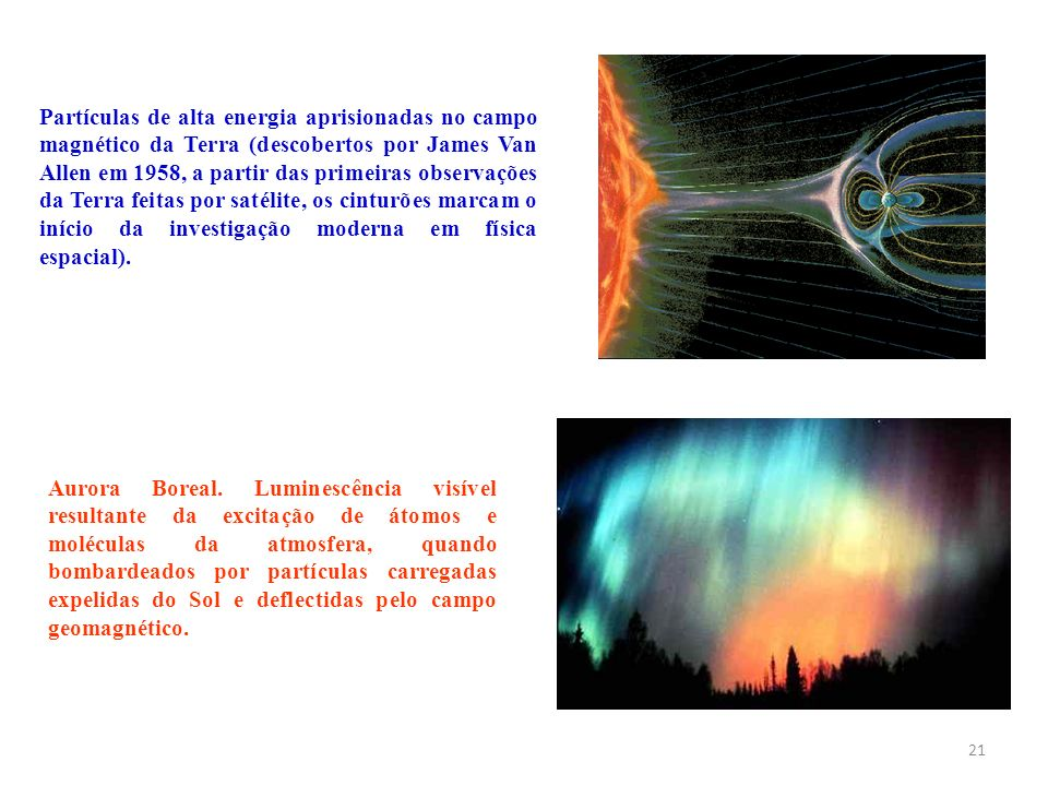 Partículas de alta energia aprisionadas no campo magnético da Terra (descobertos por James Van Allen em 1958, a partir das primeiras observações da Terra feitas por satélite, os cinturões marcam o início da investigação moderna em física espacial).