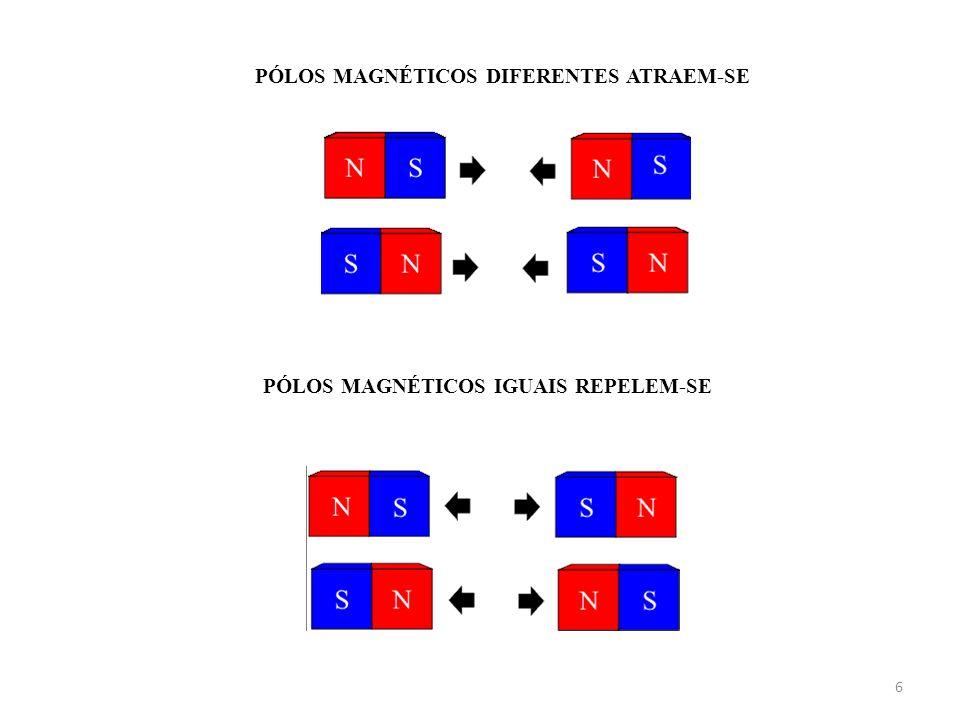 PÓLOS MAGNÉTICOS DIFERENTES ATRAEM-SE