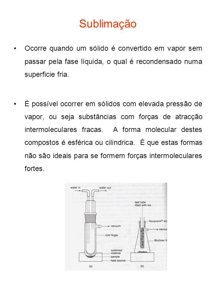 Sublimação Ocorre quando um sólido é convertido em vapor sem passar pela fase líquida, o qual é recondensado numa superficie fria.