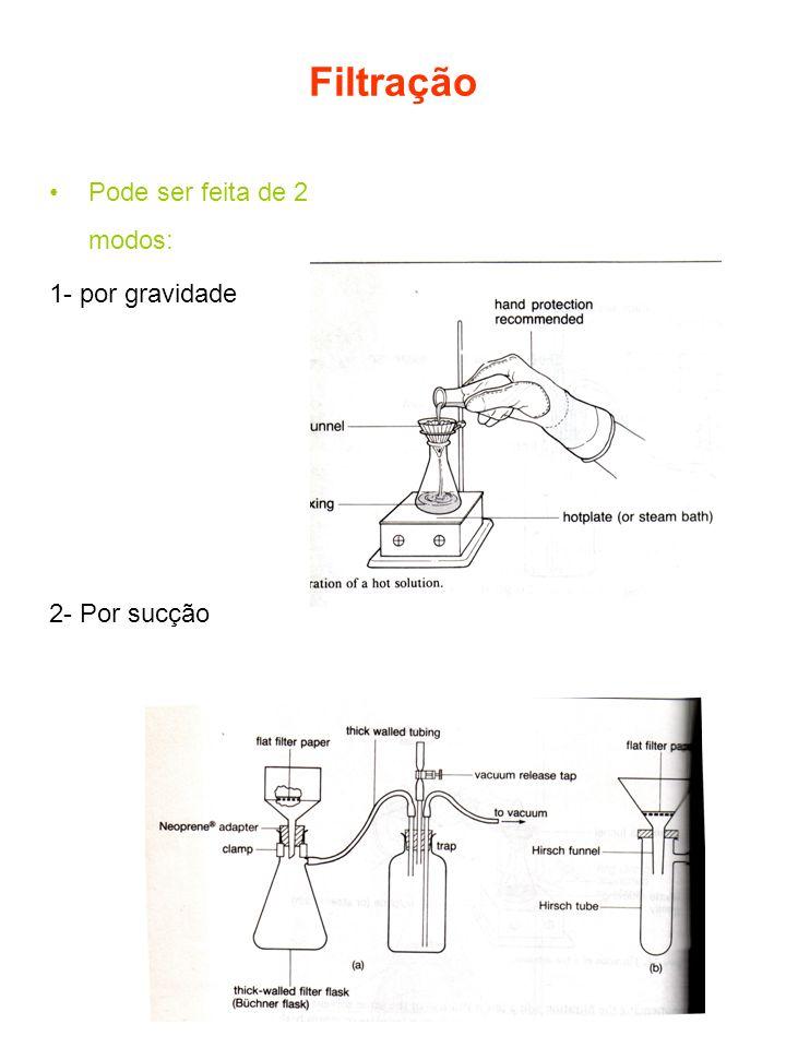 Filtração Pode ser feita de 2 modos: 1- por gravidade 2- Por sucção