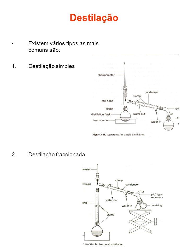 Destilação Existem vários tipos as mais comuns são: Destilação simples