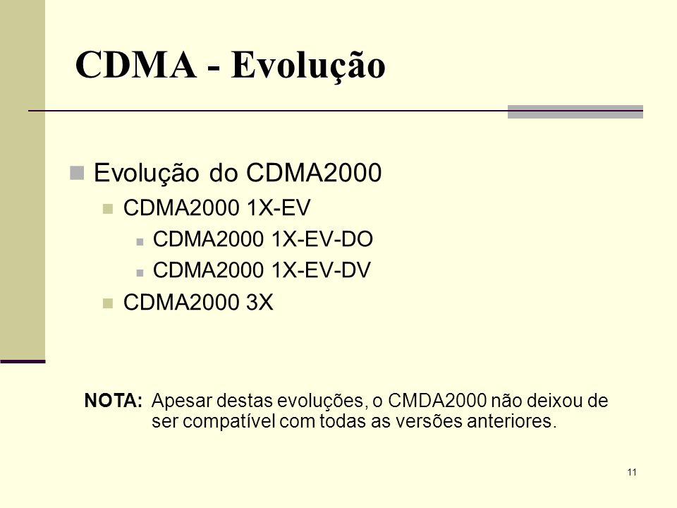 CDMA - Evolução Evolução do CDMA2000 CDMA2000 1X-EV CDMA2000 3X